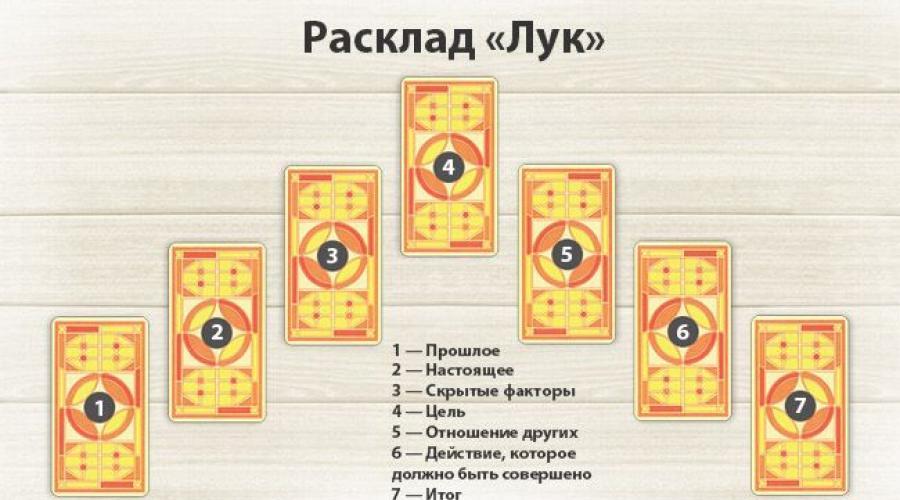 Гадание на картах таро онлайн бесплатно на ситуацию 3 карты гадание бесплатно на картах таро и рунах